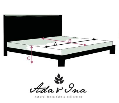 Messanleitung - Bettüberzüge - Ada & Ina